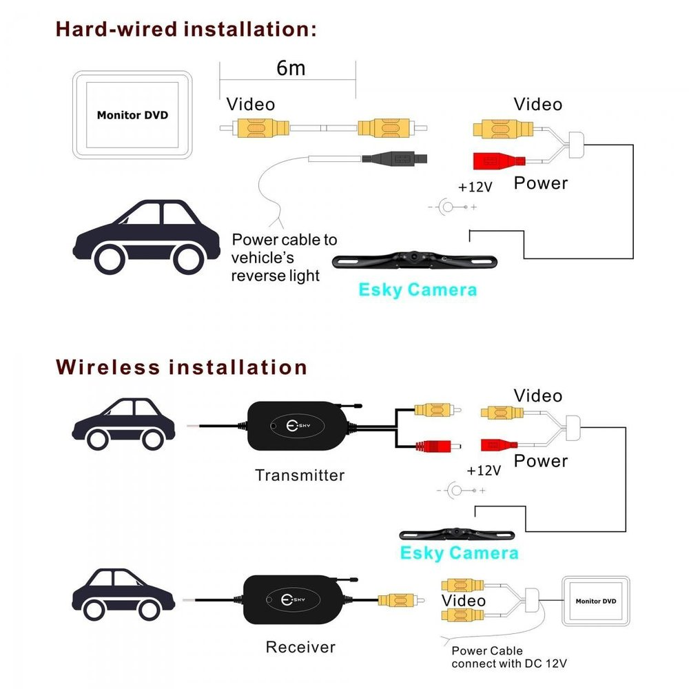 Pyle Backup Camera >> Wireless Reverse Camera Wiring Diagram : 38 Wiring Diagram Images - Wiring Diagrams ...